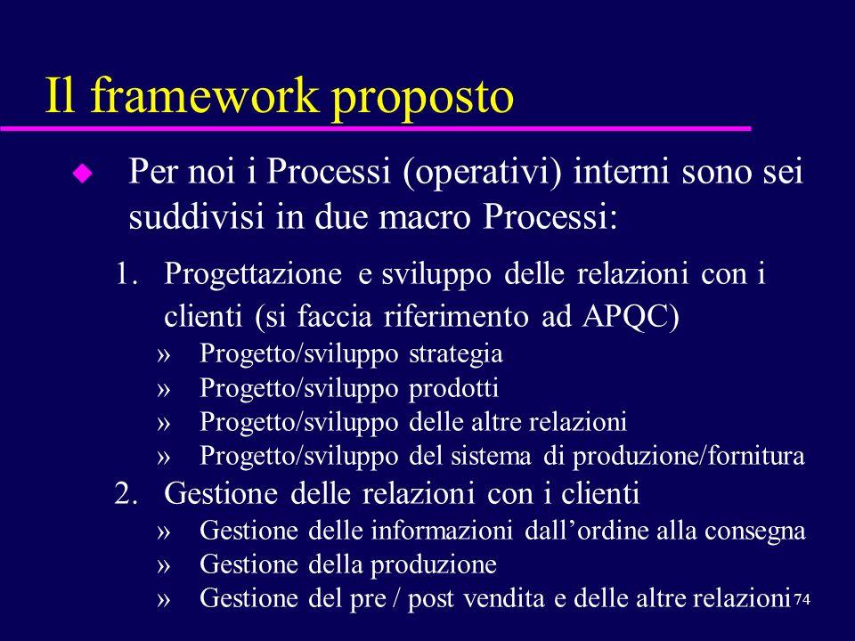 74 Il framework proposto u Per noi i Processi (operativi) interni sono sei suddivisi in due macro Processi: 1.Progettazione e sviluppo delle relazioni