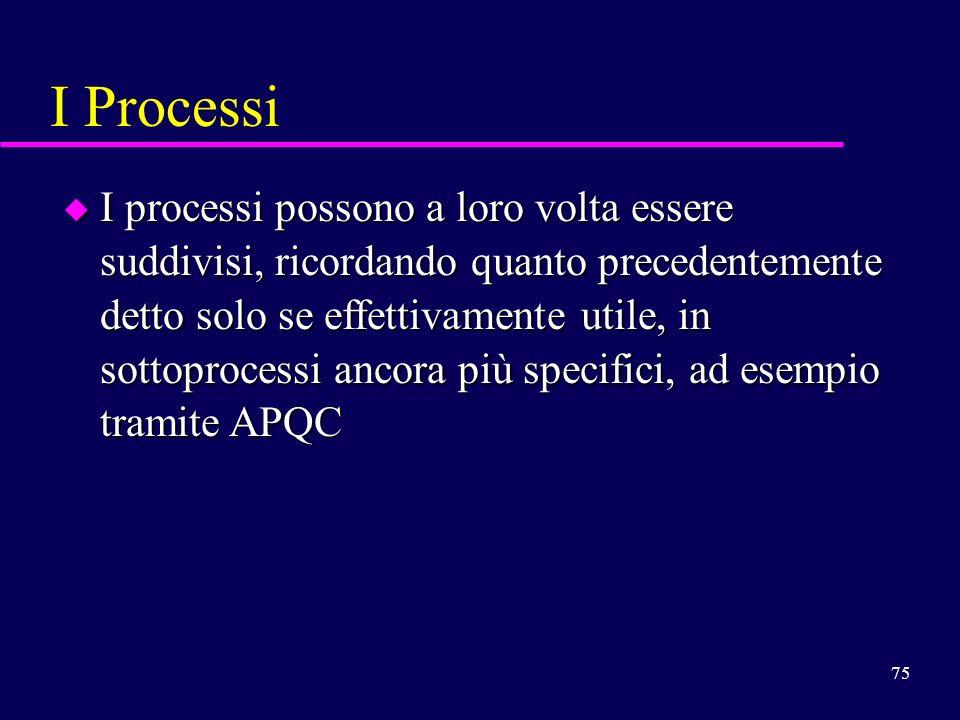 75 I Processi u I processi possono a loro volta essere suddivisi, ricordando quanto precedentemente detto solo se effettivamente utile, in sottoproces
