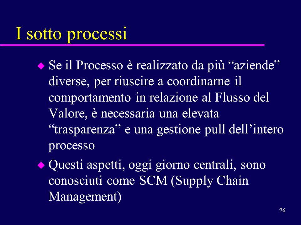 76 I sotto processi u Se il Processo è realizzato da più aziende diverse, per riuscire a coordinarne il comportamento in relazione al Flusso del Valor