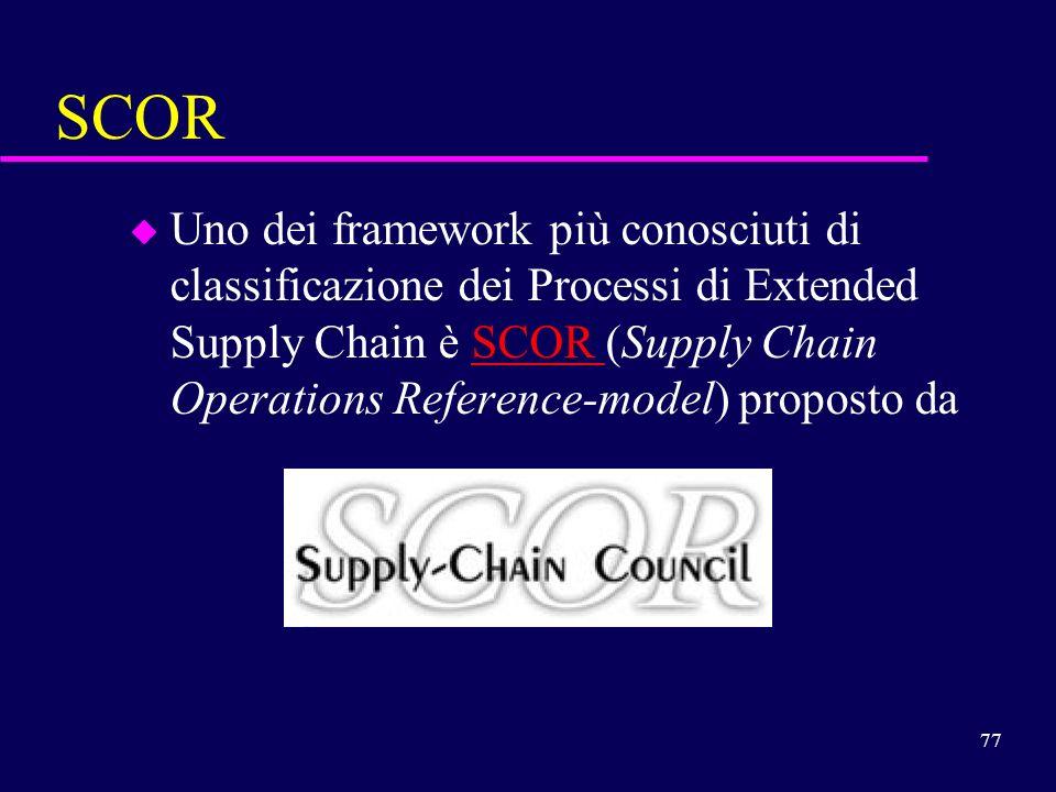 77 SCOR u Uno dei framework più conosciuti di classificazione dei Processi di Extended Supply Chain è SCOR (Supply Chain Operations Reference-model) p