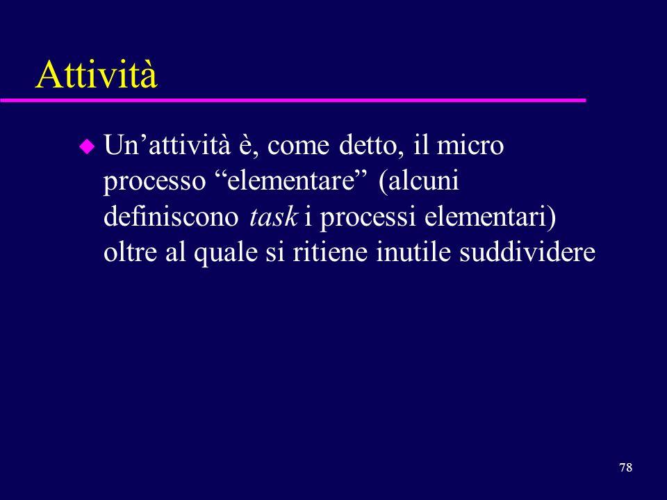 78 u Unattività è, come detto, il micro processo elementare (alcuni definiscono task i processi elementari) oltre al quale si ritiene inutile suddivid