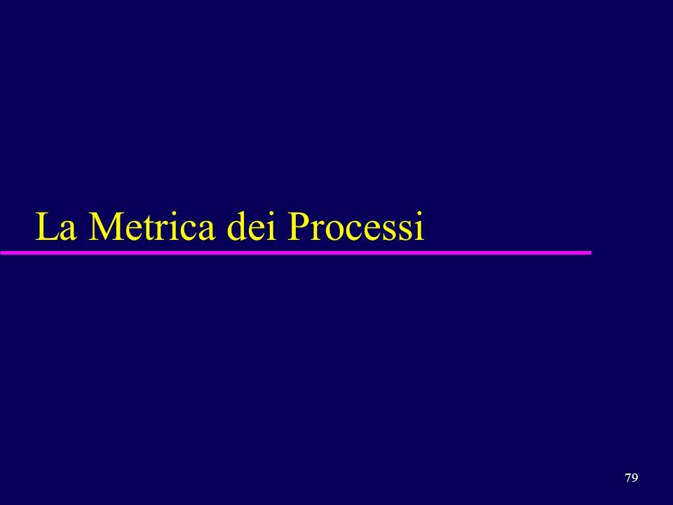 79 La Metrica dei Processi