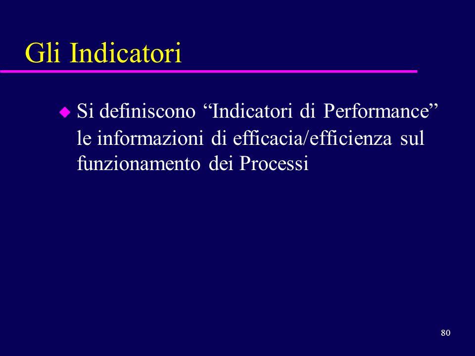 80 Gli Indicatori u Si definiscono Indicatori di Performance le informazioni di efficacia/efficienza sul funzionamento dei Processi