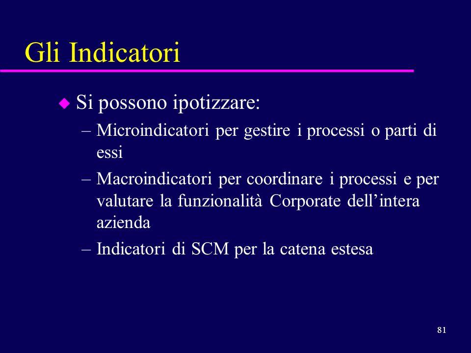 81 Gli Indicatori u Si possono ipotizzare: –Microindicatori per gestire i processi o parti di essi –Macroindicatori per coordinare i processi e per va