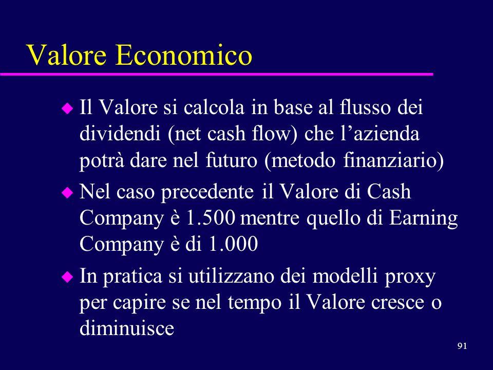 91 Valore Economico u Il Valore si calcola in base al flusso dei dividendi (net cash flow) che lazienda potrà dare nel futuro (metodo finanziario) u N