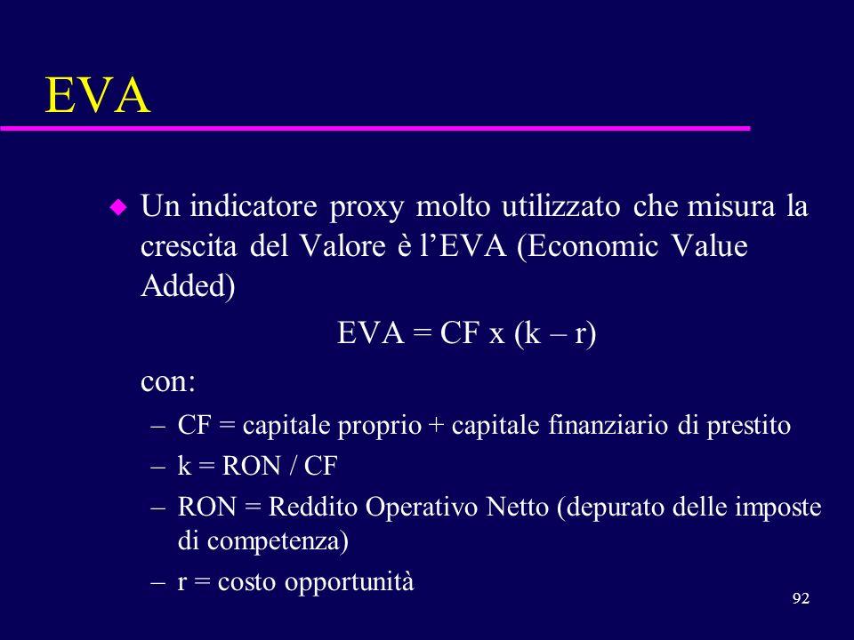 92 EVA u Un indicatore proxy molto utilizzato che misura la crescita del Valore è lEVA (Economic Value Added) EVA = CF x (k – r) con: –CF = capitale p