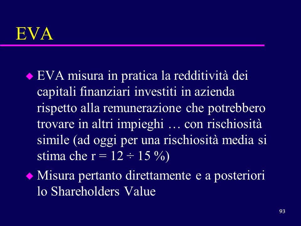 93 EVA u EVA misura in pratica la redditività dei capitali finanziari investiti in azienda rispetto alla remunerazione che potrebbero trovare in altri