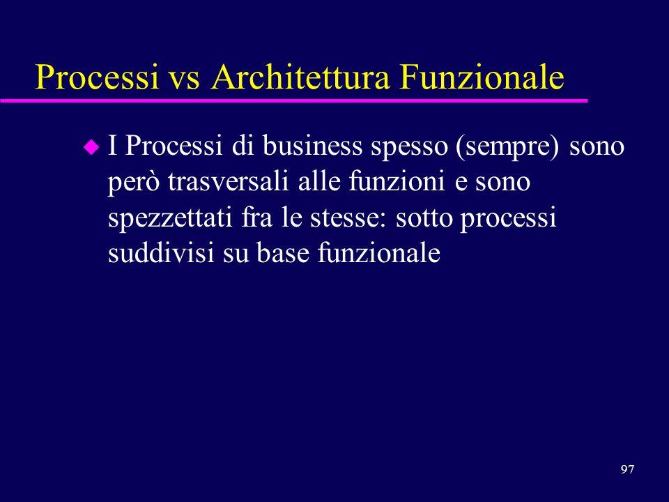 97 Processi vs Architettura Funzionale u I Processi di business spesso (sempre) sono però trasversali alle funzioni e sono spezzettati fra le stesse: