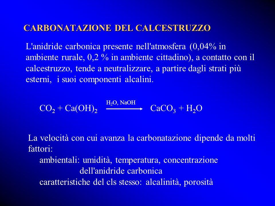 L'anidride carbonica presente nell'atmosfera (0,04% in ambiente rurale, 0,2 % in ambiente cittadino), a contatto con il calcestruzzo, tende a neutrali