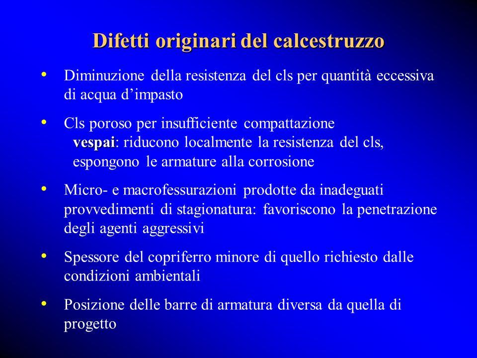 Normativa di riferimento UNI 7087:2002 – Cls.