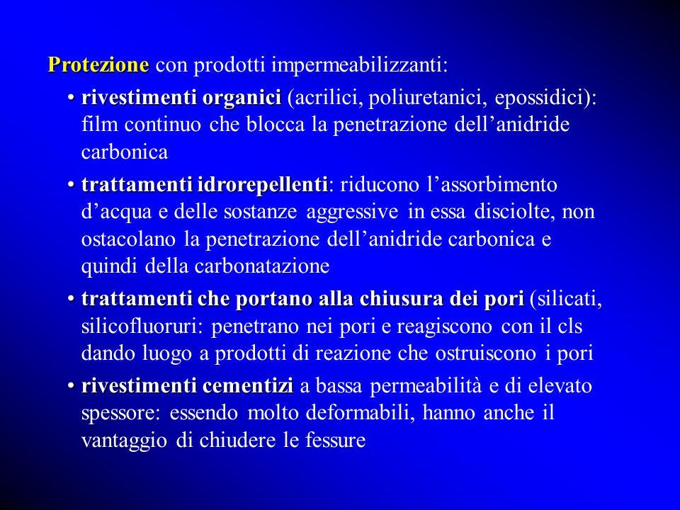 Protezione Protezione con prodotti impermeabilizzanti: rivestimenti organicirivestimenti organici (acrilici, poliuretanici, epossidici): film continuo