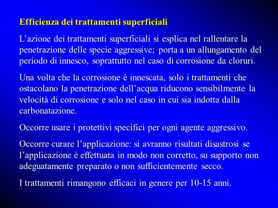 Efficienza dei trattamenti superficiali Lazione dei trattamenti superficiali si esplica nel rallentare la penetrazione delle specie aggressive; porta