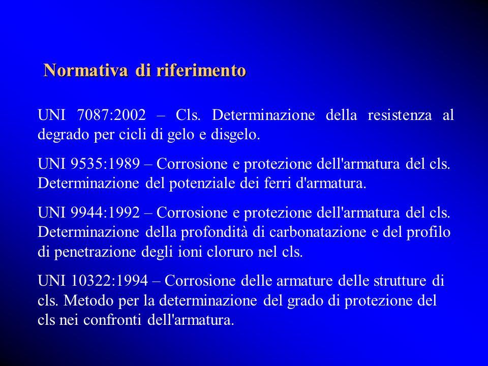 Normativa di riferimento UNI 7087:2002 – Cls. Determinazione della resistenza al degrado per cicli di gelo e disgelo. UNI 9535:1989 – Corrosione e pro