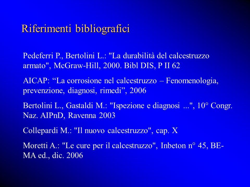 Riferimenti bibliografici Pedeferri P., Bertolini L.: