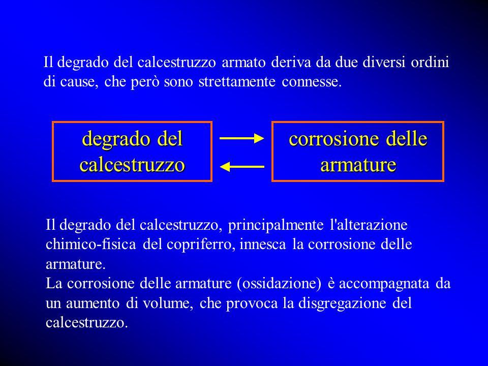 Il degrado del calcestruzzo armato deriva da due diversi ordini di cause, che però sono strettamente connesse. degrado del calcestruzzo corrosione del