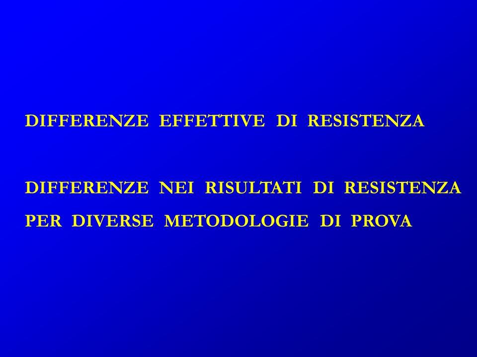 DIFFERENZE EFFETTIVE DI RESISTENZA DIFFERENZE NEI RISULTATI DI RESISTENZA PER DIVERSE METODOLOGIE DI PROVA
