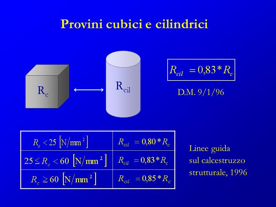 Provini cubici e cilindrici D.M. 9/1/96 R cil RcRc Linee guida sul calcestruzzo strutturale, 1996