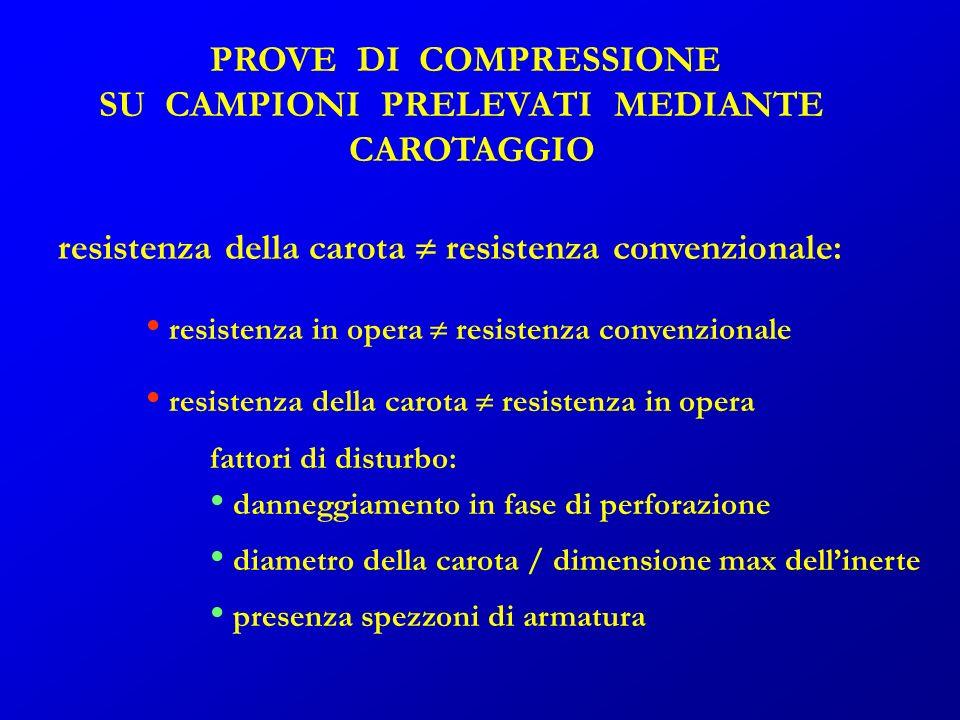PROVE DI COMPRESSIONE SU CAMPIONI PRELEVATI MEDIANTE CAROTAGGIO resistenza in opera resistenza convenzionale danneggiamento in fase di perforazione di