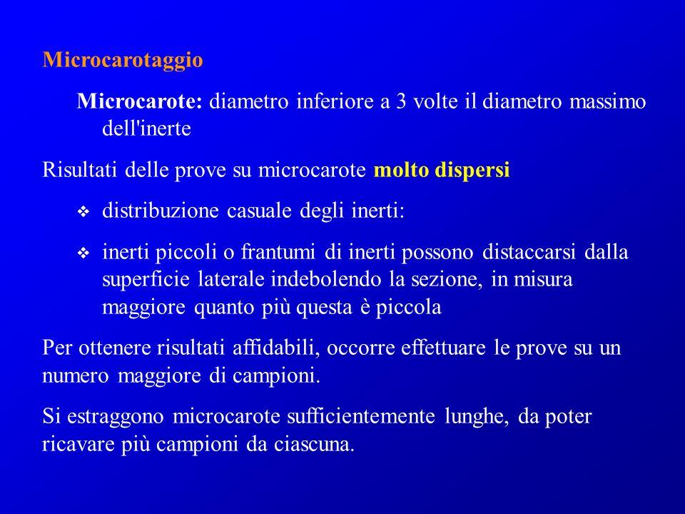 Microcarotaggio Microcarote: diametro inferiore a 3 volte il diametro massimo dell'inerte Risultati delle prove su microcarote molto dispersi distribu