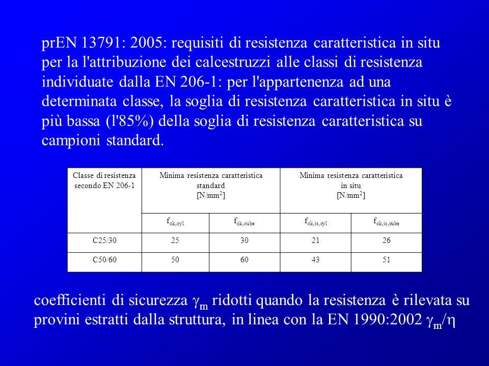 prEN 13791: 2005: requisiti di resistenza caratteristica in situ per la l'attribuzione dei calcestruzzi alle classi di resistenza individuate dalla EN
