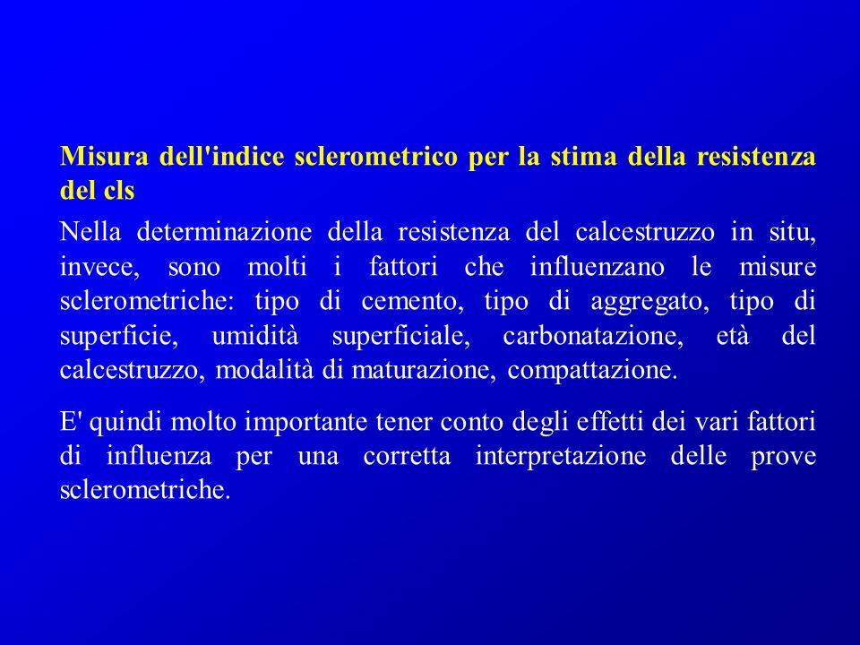 Misura dell'indice sclerometrico per la stima della resistenza del cls Nella determinazione della resistenza del calcestruzzo in situ, invece, sono mo