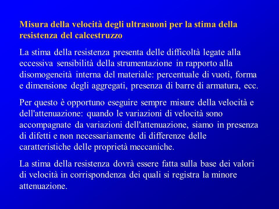 Misura della velocità degli ultrasuoni per la stima della resistenza del calcestruzzo La stima della resistenza presenta delle difficoltà legate alla