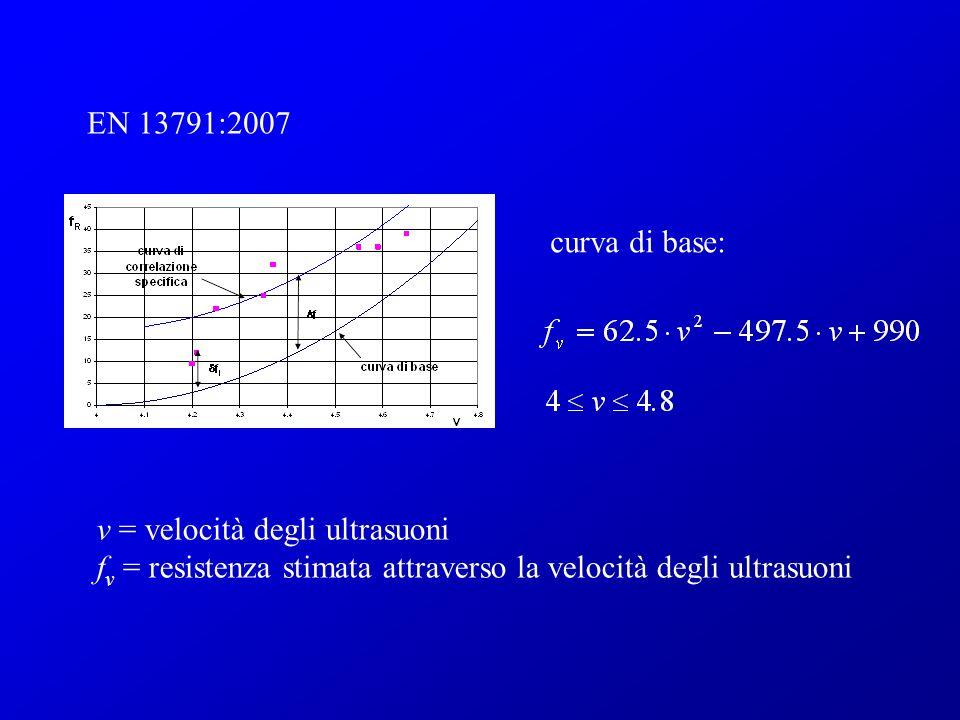 curva di base: v = velocità degli ultrasuoni f v = resistenza stimata attraverso la velocità degli ultrasuoni EN 13791:2007