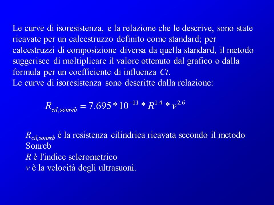 Le curve di isoresistenza, e la relazione che le descrive, sono state ricavate per un calcestruzzo definito come standard; per calcestruzzi di composi
