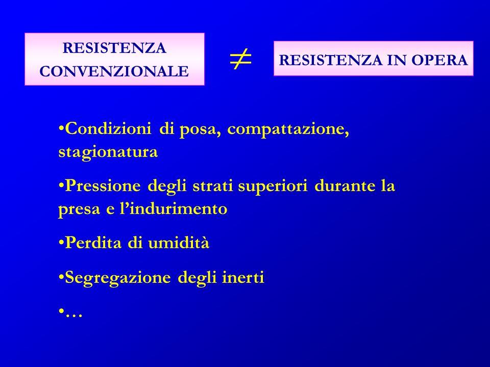 RESISTENZA CONVENZIONALE RESISTENZA IN OPERA Condizioni di posa, compattazione, stagionatura Pressione degli strati superiori durante la presa e lindu