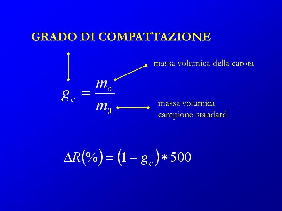 GRADO DI COMPATTAZIONE massa volumica della carota massa volumica campione standard