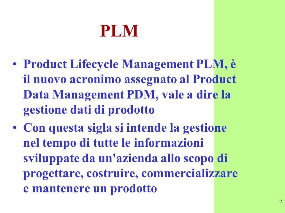 3 PLM È uno strumento ICT che permette di gestire dati quali: - distinte base - disegni CAD - specifiche - immagini - piani di lavoro - cicli di produzione - documenti cartacei - software diverso (es.