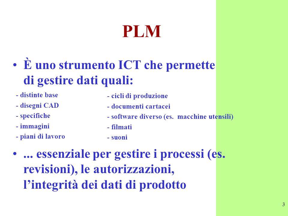 3 PLM È uno strumento ICT che permette di gestire dati quali: - distinte base - disegni CAD - specifiche - immagini - piani di lavoro - cicli di produ