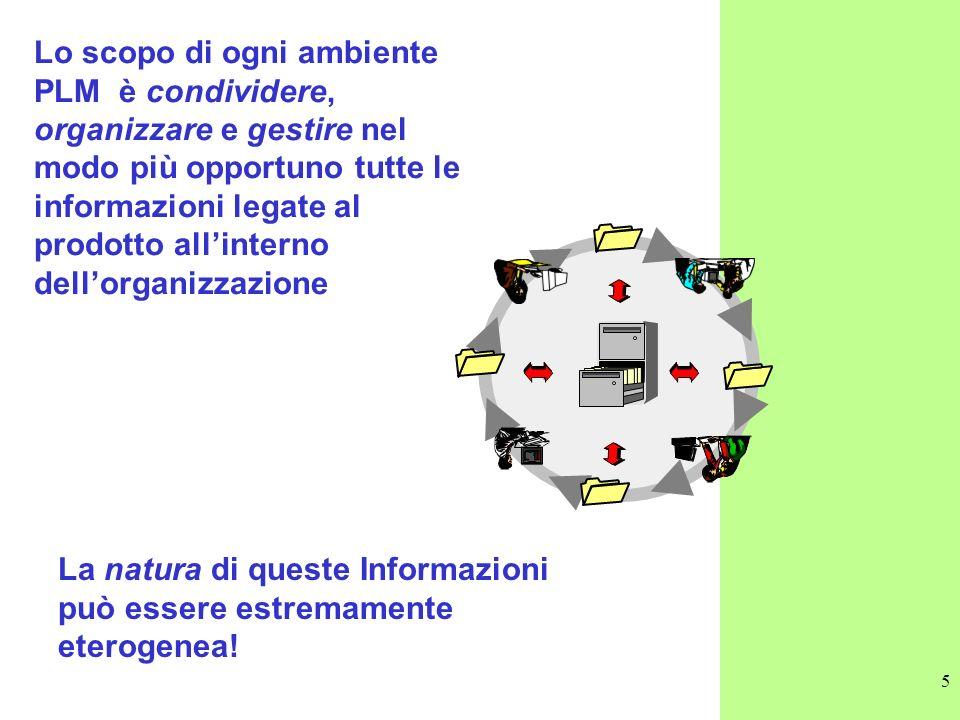 5 Lo scopo di ogni ambiente PLM è condividere, organizzare e gestire nel modo più opportuno tutte le informazioni legate al prodotto allinterno dellor