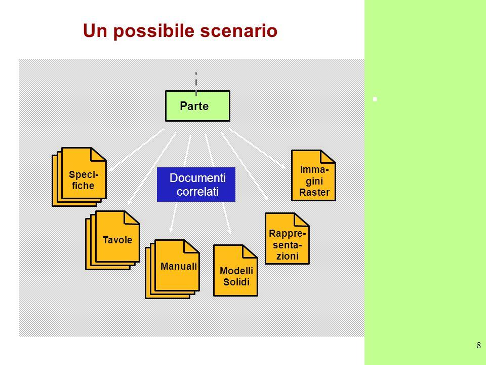 9 Applicazioni CAD Applicazioni di analisi Applicazioni office Altre Applicazioni Archivio centralizzato l Meta dati l Files correlati Il PLM in azienda