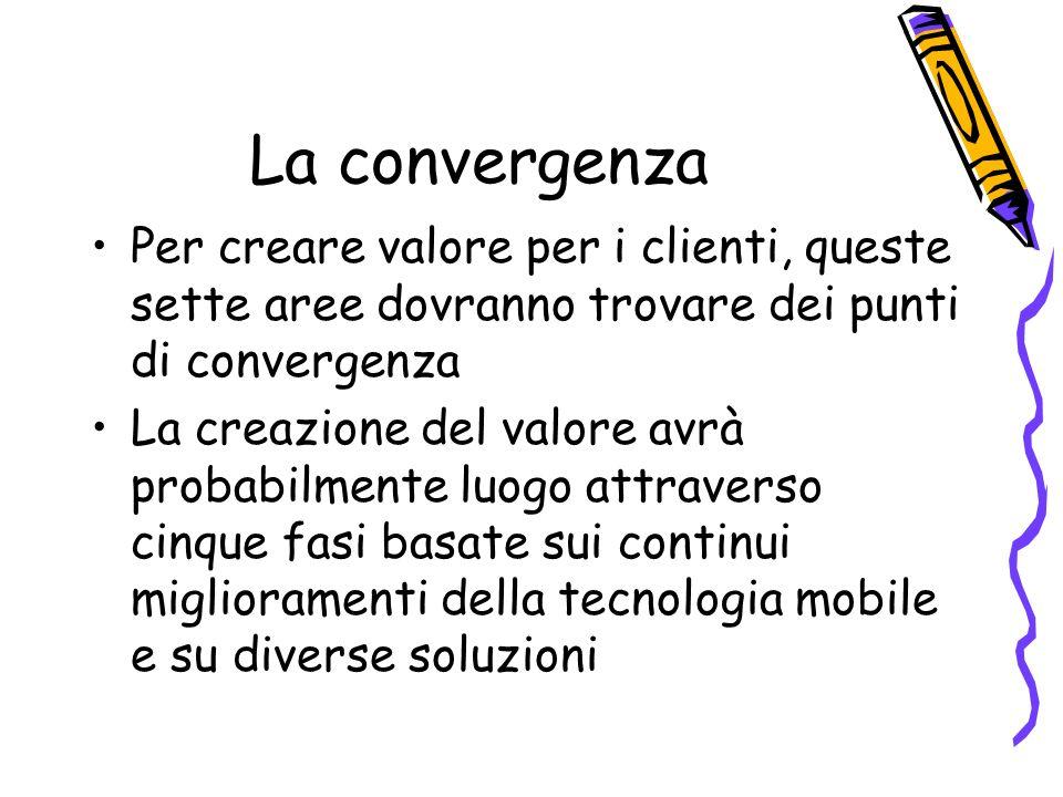 La convergenza Per creare valore per i clienti, queste sette aree dovranno trovare dei punti di convergenza La creazione del valore avrà probabilmente luogo attraverso cinque fasi basate sui continui miglioramenti della tecnologia mobile e su diverse soluzioni