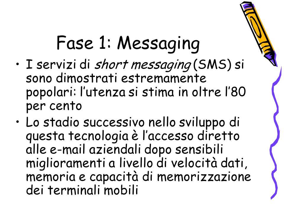 Fase 1: Messaging I servizi di short messaging (SMS) si sono dimostrati estremamente popolari: lutenza si stima in oltre l80 per cento Lo stadio successivo nello sviluppo di questa tecnologia è laccesso diretto alle e-mail aziendali dopo sensibili miglioramenti a livello di velocità dati, memoria e capacità di memorizzazione dei terminali mobili