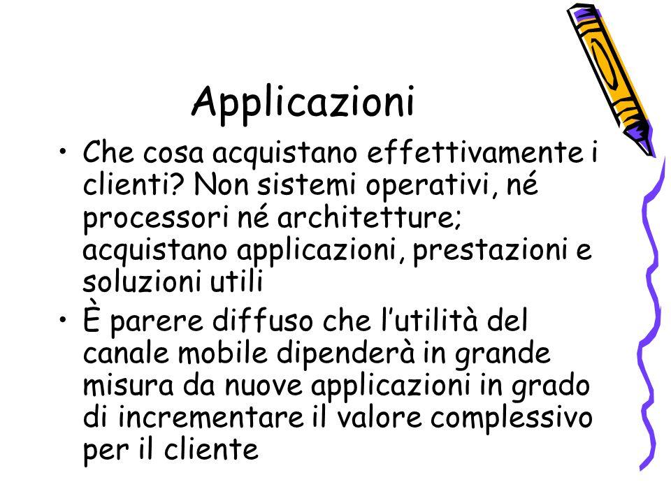 Applicazioni Che cosa acquistano effettivamente i clienti.