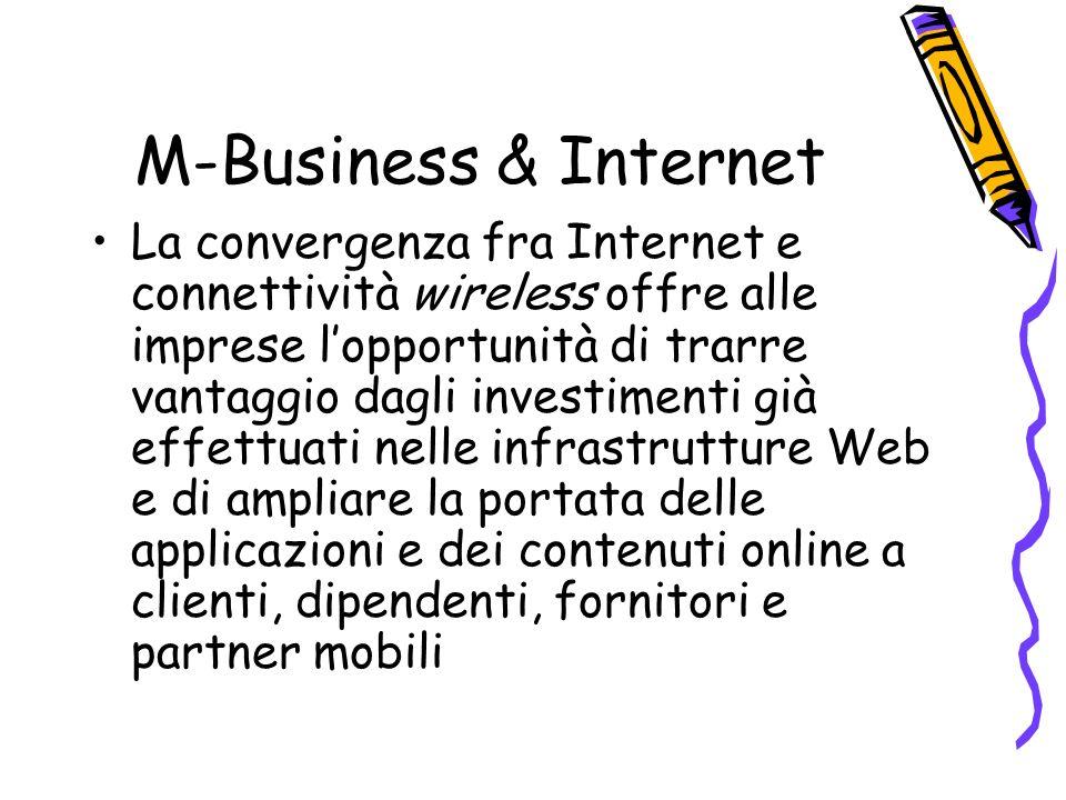 M-Business & Internet La convergenza fra Internet e connettività wireless offre alle imprese lopportunità di trarre vantaggio dagli investimenti già effettuati nelle infrastrutture Web e di ampliare la portata delle applicazioni e dei contenuti online a clienti, dipendenti, fornitori e partner mobili