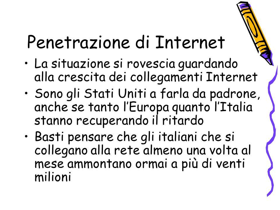 Penetrazione di Internet La situazione si rovescia guardando alla crescita dei collegamenti Internet Sono gli Stati Uniti a farla da padrone, anche se tanto lEuropa quanto lItalia stanno recuperando il ritardo Basti pensare che gli italiani che si collegano alla rete almeno una volta al mese ammontano ormai a più di venti milioni