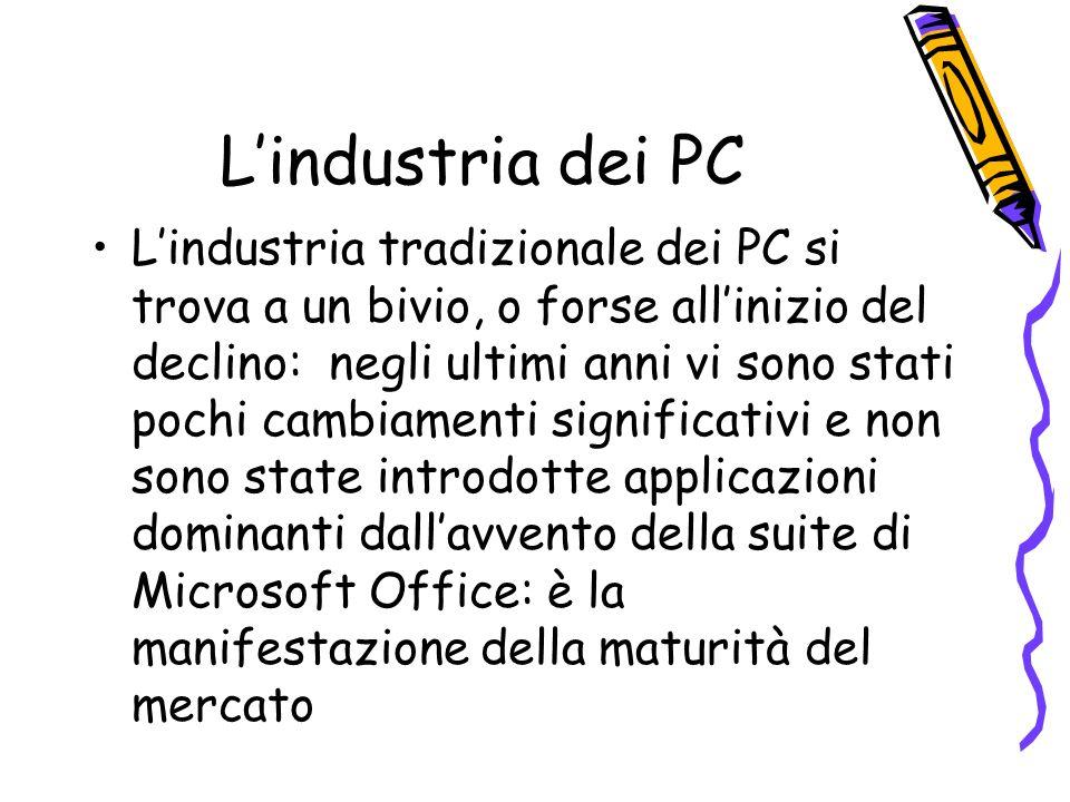 Lindustria dei PC Lindustria tradizionale dei PC si trova a un bivio, o forse allinizio del declino: negli ultimi anni vi sono stati pochi cambiamenti significativi e non sono state introdotte applicazioni dominanti dallavvento della suite di Microsoft Office: è la manifestazione della maturità del mercato