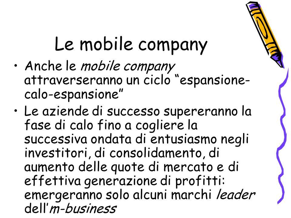 Le mobile company Anche le mobile company attraverseranno un ciclo espansione- calo-espansione Le aziende di successo supereranno la fase di calo fino a cogliere la successiva ondata di entusiasmo negli investitori, di consolidamento, di aumento delle quote di mercato e di effettiva generazione di profitti: emergeranno solo alcuni marchi leader dellm-business