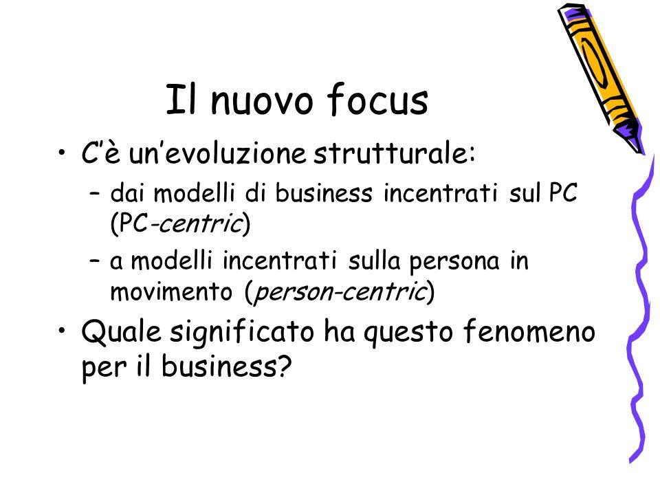 Cè unevoluzione strutturale: –dai modelli di business incentrati sul PC (PC-centric) –a modelli incentrati sulla persona in movimento (person-centric) Quale significato ha questo fenomeno per il business
