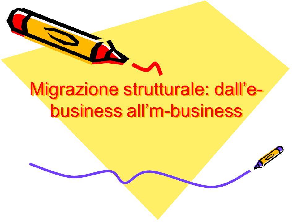Migrazione strutturale: dalle- business allm-business