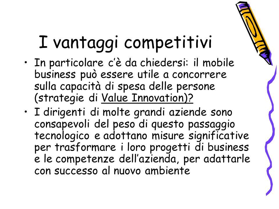 I vantaggi competitivi In particolare cè da chiedersi: il mobile business può essere utile a concorrere sulla capacità di spesa delle persone (strategie di Value Innovation).