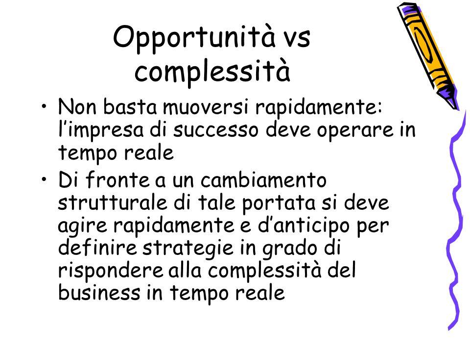 Opportunità vs complessità Non basta muoversi rapidamente: limpresa di successo deve operare in tempo reale Di fronte a un cambiamento strutturale di tale portata si deve agire rapidamente e danticipo per definire strategie in grado di rispondere alla complessità del business in tempo reale