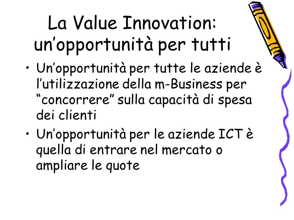 La Value Innovation: unopportunità per tutti Unopportunità per tutte le aziende è lutilizzazione della m-Business per concorrere sulla capacità di spesa dei clienti Unopportunità per le aziende ICT è quella di entrare nel mercato o ampliare le quote