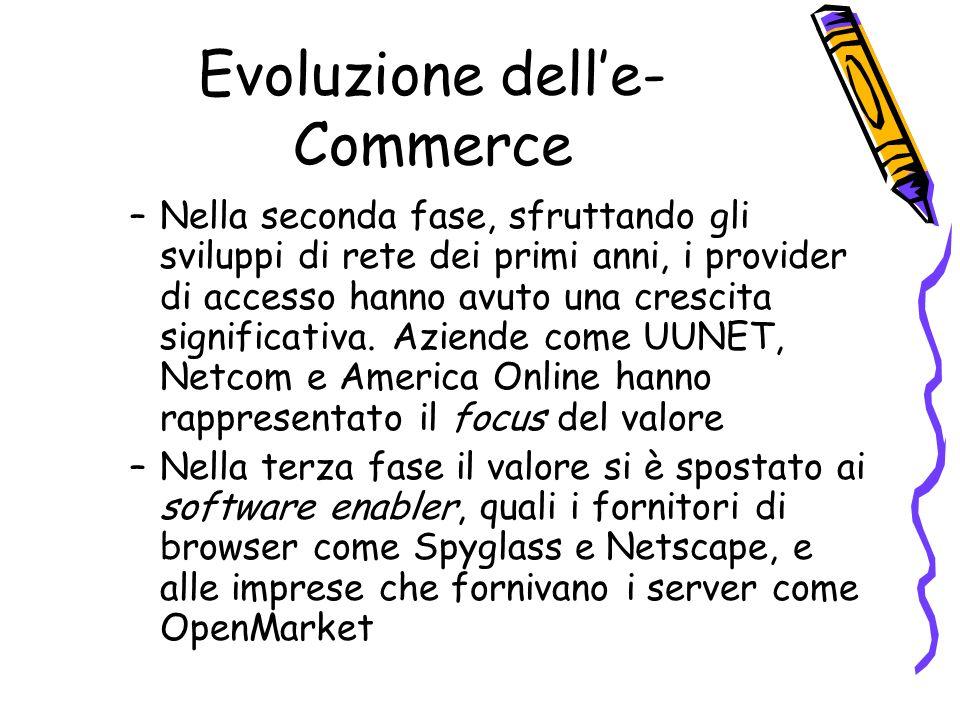 Evoluzione delle- Commerce – –Nella seconda fase, sfruttando gli sviluppi di rete dei primi anni, i provider di accesso hanno avuto una crescita significativa.