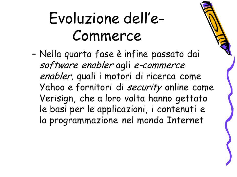 Evoluzione delle- Commerce –Nella quarta fase è infine passato dai software enabler agli e-commerce enabler, quali i motori di ricerca come Yahoo e fornitori di security online come Verisign, che a loro volta hanno gettato le basi per le applicazioni, i contenuti e la programmazione nel mondo Internet