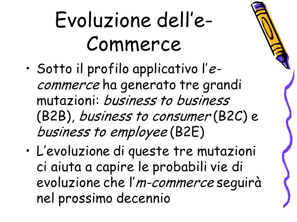 Evoluzione delle- Commerce Sotto il profilo applicativo le- commerce ha generato tre grandi mutazioni: business to business (B2B), business to consumer (B2C) e business to employee (B2E) Levoluzione di queste tre mutazioni ci aiuta a capire le probabili vie di evoluzione che lm-commerce seguirà nel prossimo decennio