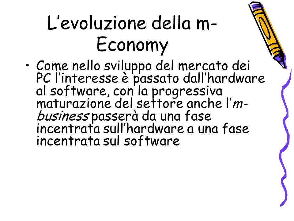 Levoluzione della m- Economy Come nello sviluppo del mercato dei PC linteresse è passato dallhardware al software, con la progressiva maturazione del settore anche lm- business passerà da una fase incentrata sullhardware a una fase incentrata sul software